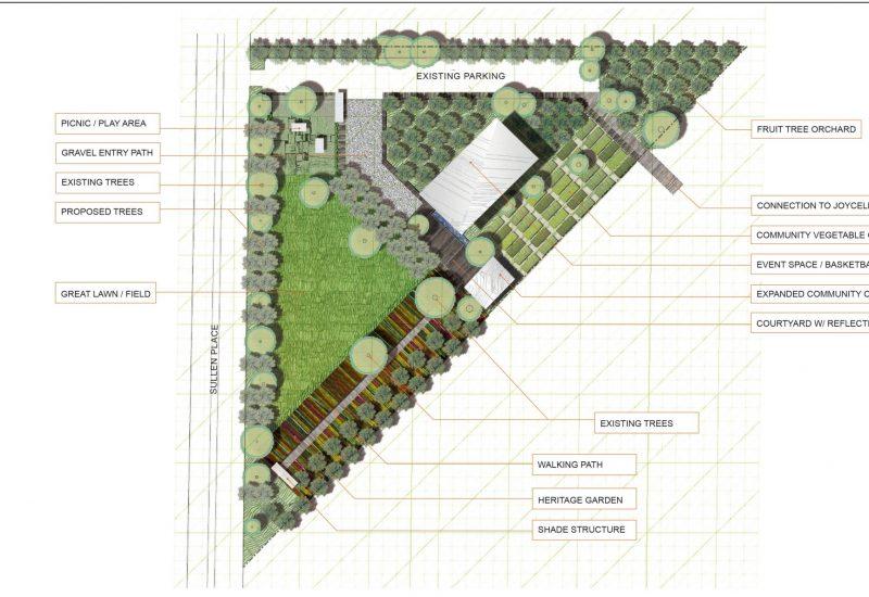 Hollygrove Rain Gardens The Albert And Tina Small Center For Collaborative Design